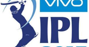 ipl 2017 pc game cricket free download full version
